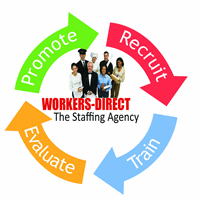 Workers-Direct Ltd